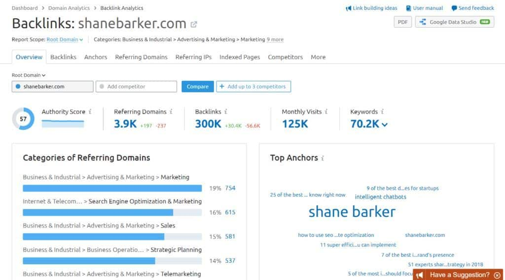 Semrush vs Ahrefs — Which One's Right for You? - Shane Barker